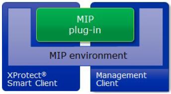 Integrazione Plug-in