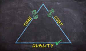 tempo costo qualità